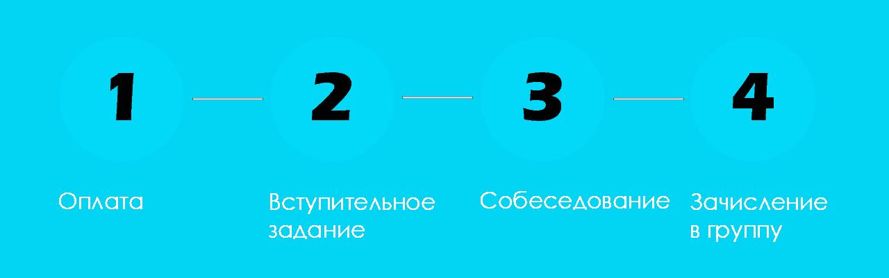 Курс «КОМАНДА»